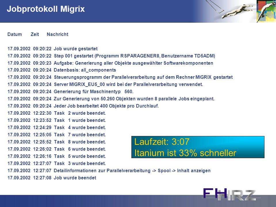 Jobprotokoll Migrix Datum Zeit Nachricht 17.09.2002 09:20:22 Job wurde gestartet 17.09.2002 09:20:22 Step 001 gestartet (Programm RSPARAGENER8, Benutz