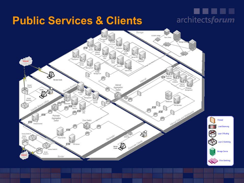 Public Services & Clients