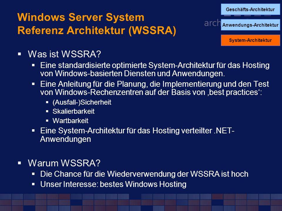 Windows Server System Referenz Architektur (WSSRA) Was ist WSSRA? Eine standardisierte optimierte System-Architektur für das Hosting von Windows-basie