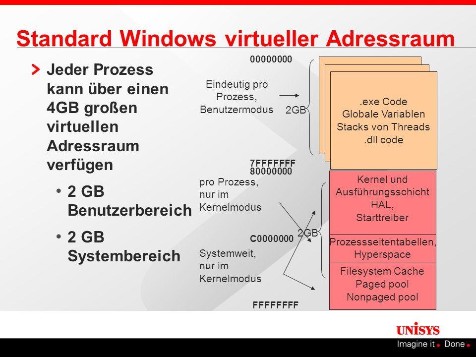 .exe Code Globale Variablen Stacks von Threads.dll code 00000000 7FFFFFFF Kernel und Ausführungsschicht HAL, Starttreiber Filesystem Cache Paged pool