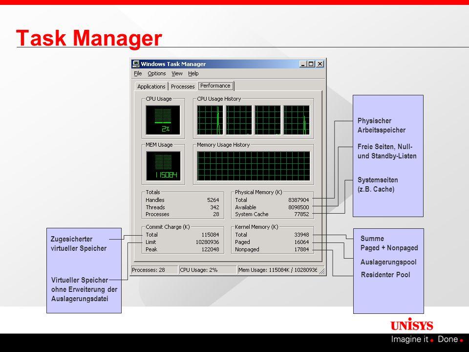Task Manager Physischer Arbeitsspeicher Freie Seiten, Null- und Standby-Listen Systemseiten (z.B. Cache) Virtueller Speicher ohne Erweiterung der Ausl