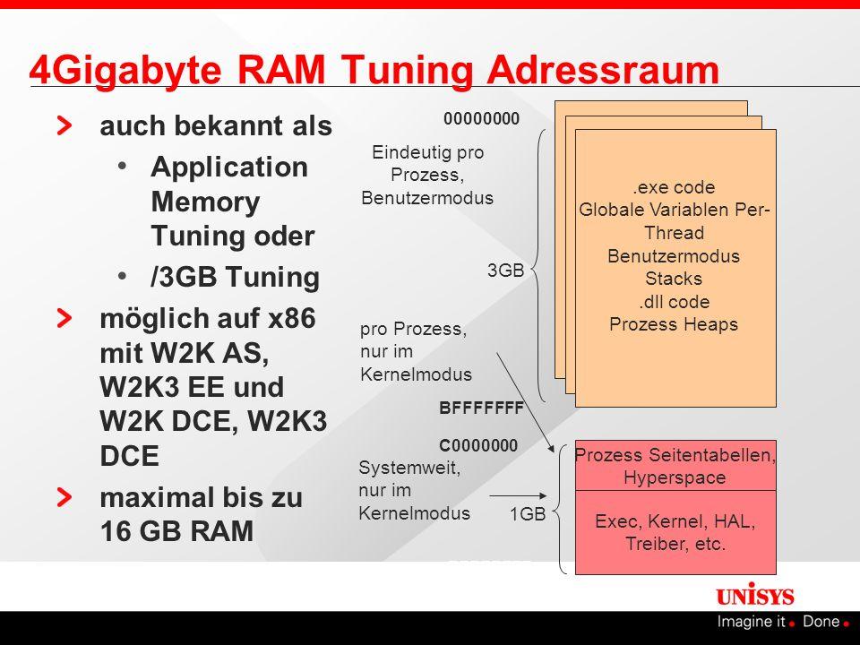 .exe code Globale Variablen Per- Thread Benutzermodus Stacks.dll code Prozess Heaps Exec, Kernel, HAL, Treiber, etc. 00000000 BFFFFFFF FFFFFFFF C00000