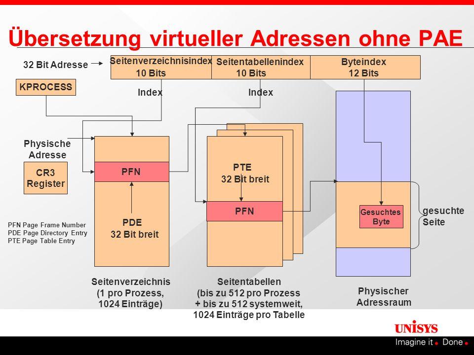 Übersetzung virtueller Adressen ohne PAE KPROCESS PFN Gesuchtes Byte CR3 Register Byteindex 12 Bits Seitentabellenindex 10 Bits Physischer Adressraum