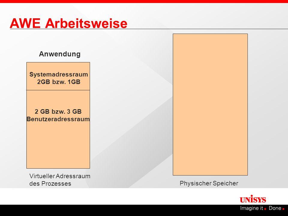 AWE Arbeitsweise 2 GB bzw. 3 GB Benutzeradressraum Anwendung Physischer Speicher Systemadressraum 2GB bzw. 1GB Virtueller Adressraum des Prozesses
