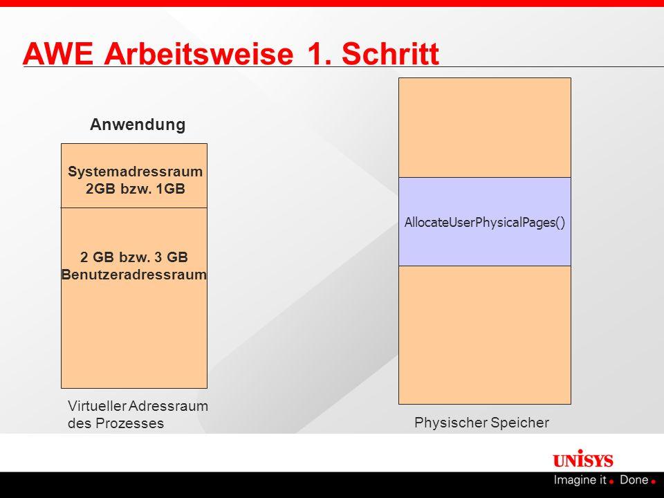 AWE Arbeitsweise 1. Schritt 2 GB bzw. 3 GB Benutzeradressraum AllocateUserPhysicalPages() Physischer Speicher Systemadressraum 2GB bzw. 1GB Virtueller
