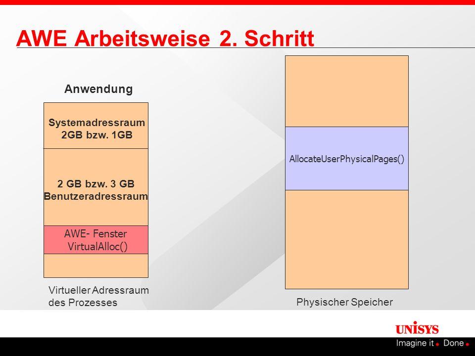 AWE Arbeitsweise 2. Schritt 2 GB bzw. 3 GB Benutzeradressraum AllocateUserPhysicalPages() Physischer Speicher Systemadressraum 2GB bzw. 1GB Virtueller