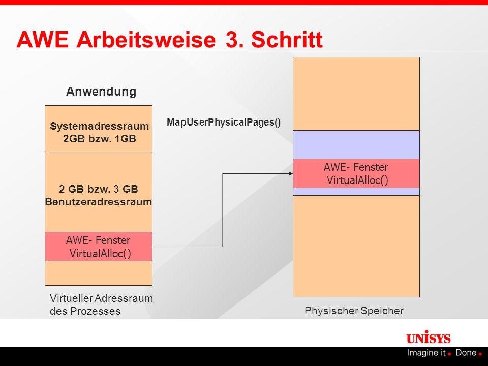 AWE Arbeitsweise 3. Schritt 2 GB bzw. 3 GB Benutzeradressraum Physischer Speicher Systemadressraum 2GB bzw. 1GB Virtueller Adressraum des Prozesses AW