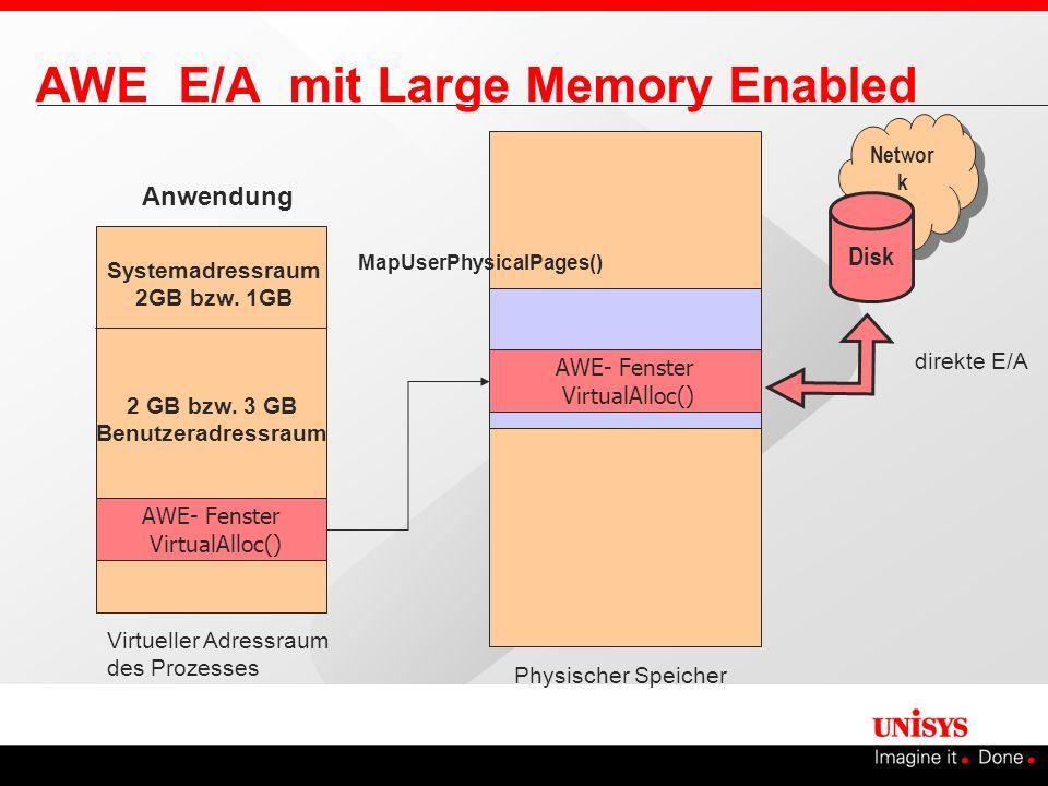 AWE E/A mit Large Memory Enabled 2 GB bzw. 3 GB Benutzeradressraum Physischer Speicher Systemadressraum 2GB bzw. 1GB Virtueller Adressraum des Prozess