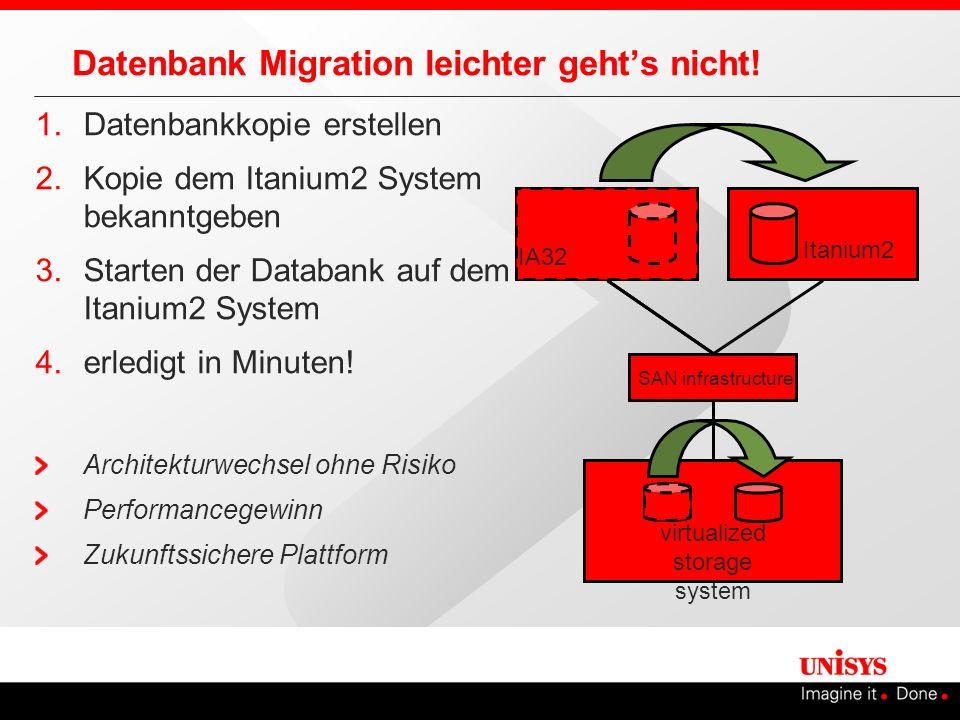 Datenbank Migration leichter gehts nicht! rx2600 virtualized storage system SAN infrastructure rp2470 IA32 Itanium2 1.Datenbankkopie erstellen 2.Kopie
