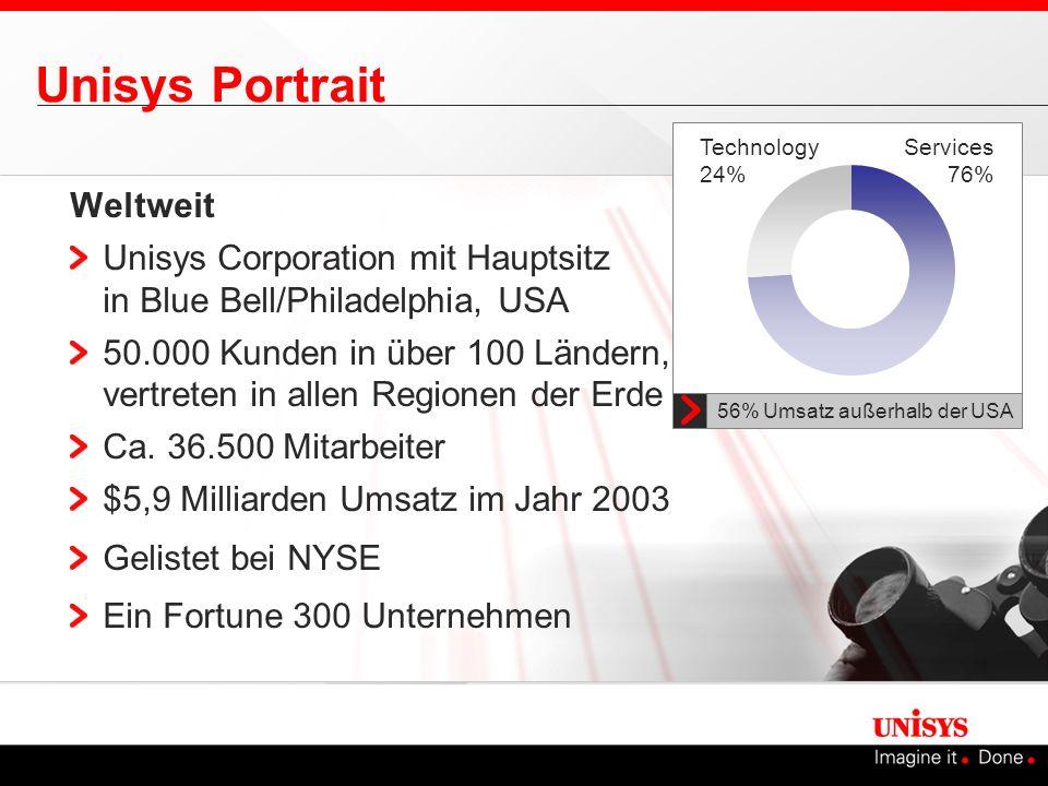 Unisys Portrait Weltweit Unisys Corporation mit Hauptsitz in Blue Bell/Philadelphia, USA 50.000 Kunden in über 100 Ländern, vertreten in allen Regione