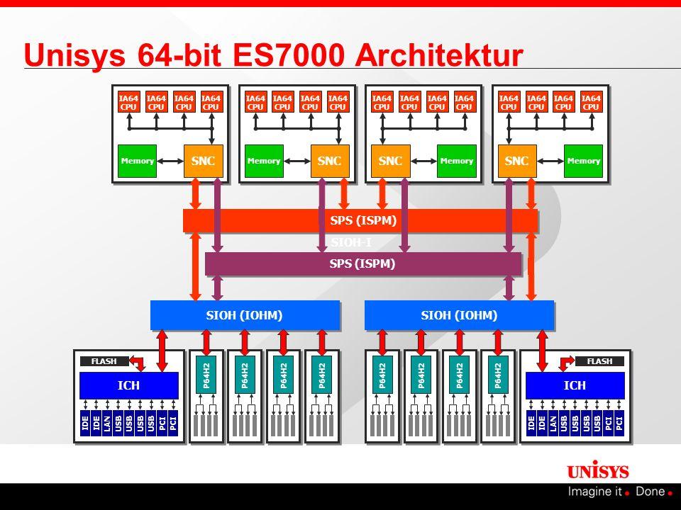 Unisys 64-bit ES7000 Architektur ICH LANUSB PCIIDE PCI FLASH SNC Memory IA64 CPU SNC Memory IA64 CPU SNC Memory IA64 CPU SNC Memory IA64 CPU SIOH (IOH