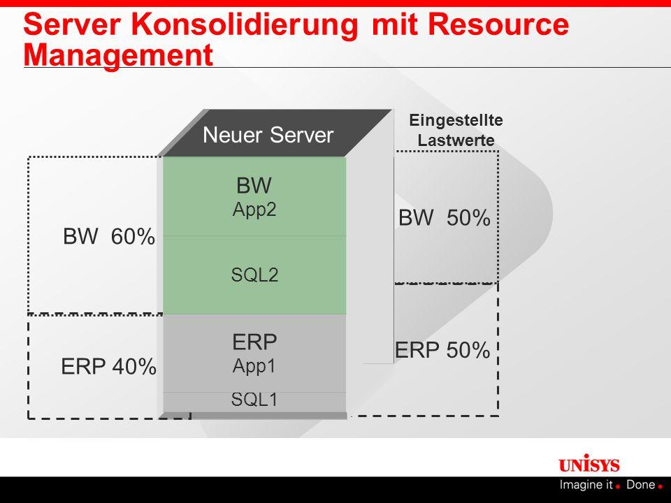 BW 50% ERP 50% BW 60% ERP 40% Server Konsolidierung mit Resource Management SQL1 ERP App1 SQL2 BW App2 Neuer Server Eingestellte Lastwerte