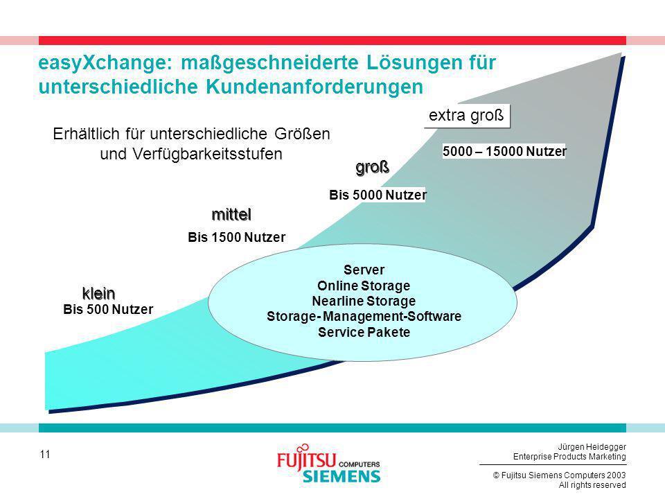 11 © Fujitsu Siemens Computers 2003 All rights reserved Jürgen Heidegger Enterprise Products Marketing easyXchange: maßgeschneiderte Lösungen für unte