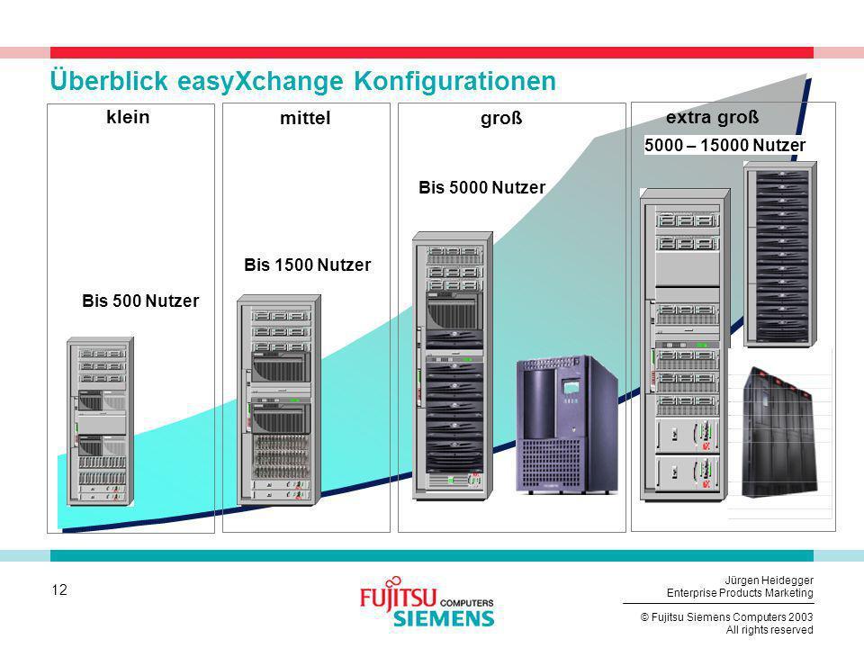 12 © Fujitsu Siemens Computers 2003 All rights reserved Jürgen Heidegger Enterprise Products Marketing Überblick easyXchange Konfigurationen klein mit