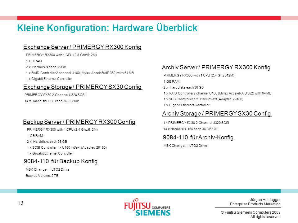 13 © Fujitsu Siemens Computers 2003 All rights reserved Jürgen Heidegger Enterprise Products Marketing Kleine Konfiguration: Hardware Überblick Exchan