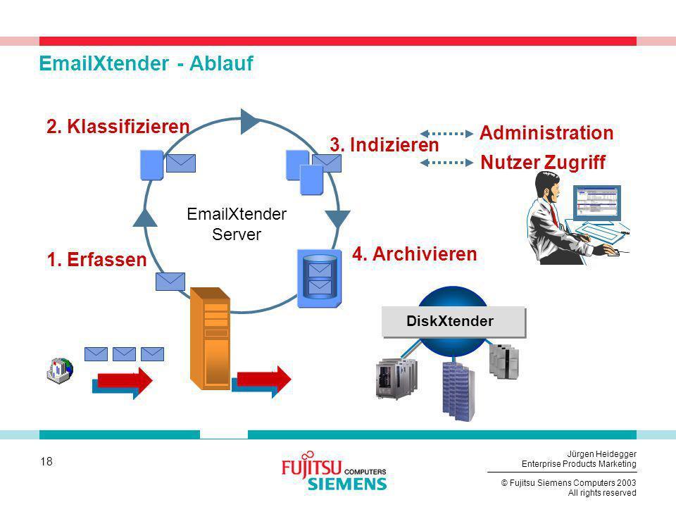 18 © Fujitsu Siemens Computers 2003 All rights reserved Jürgen Heidegger Enterprise Products Marketing EmailXtender - Ablauf EmailXtender Server 2. Kl