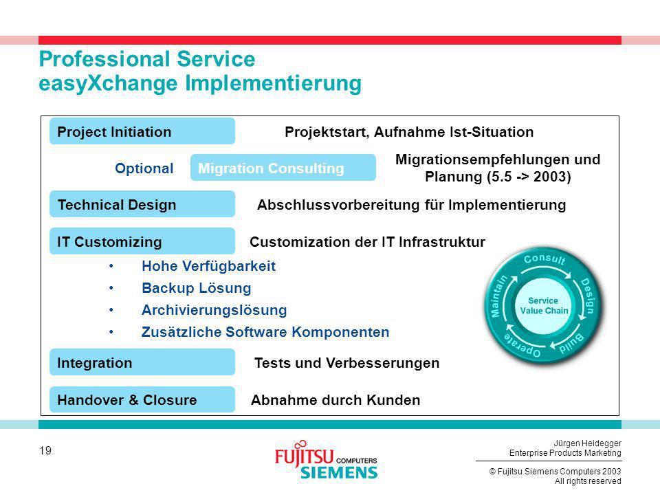 19 © Fujitsu Siemens Computers 2003 All rights reserved Jürgen Heidegger Enterprise Products Marketing Professional Service easyXchange Implementierun