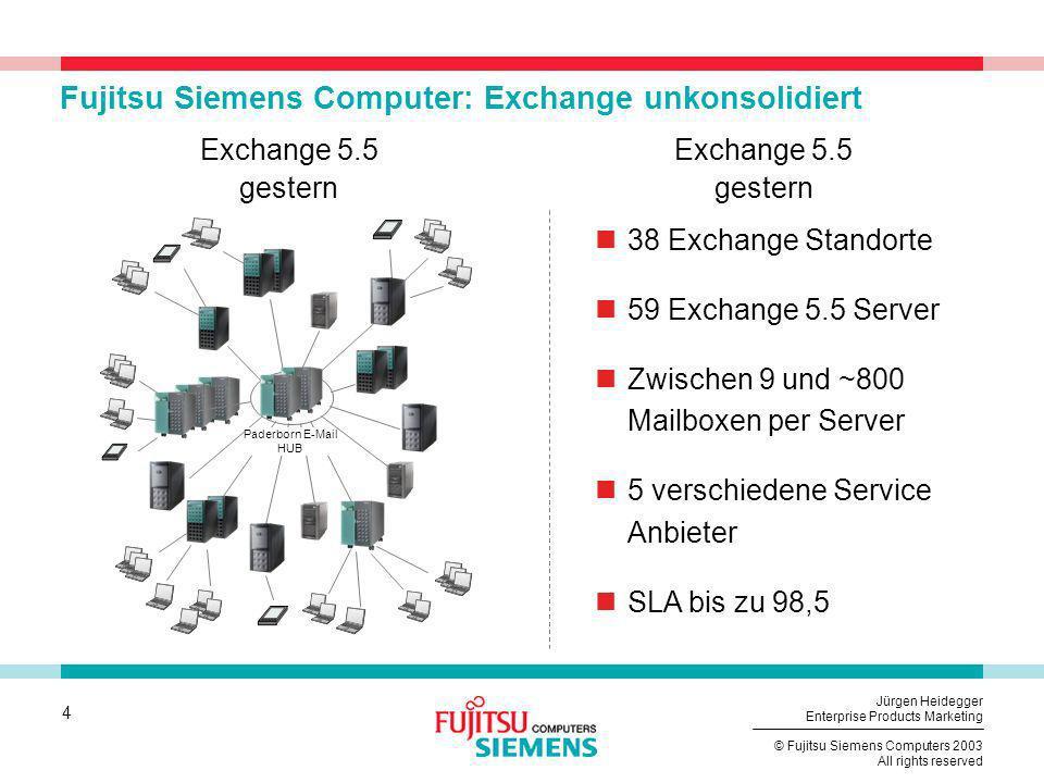 4 © Fujitsu Siemens Computers 2003 All rights reserved Jürgen Heidegger Enterprise Products Marketing Fujitsu Siemens Computer: Exchange unkonsolidier