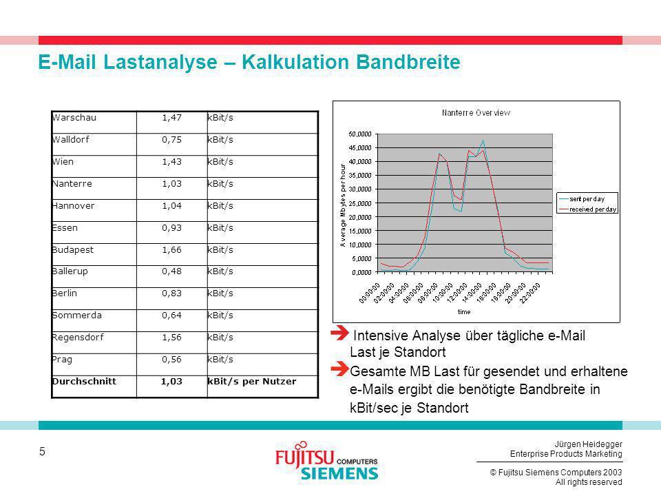 5 © Fujitsu Siemens Computers 2003 All rights reserved Jürgen Heidegger Enterprise Products Marketing E-Mail Lastanalyse – Kalkulation Bandbreite Inte