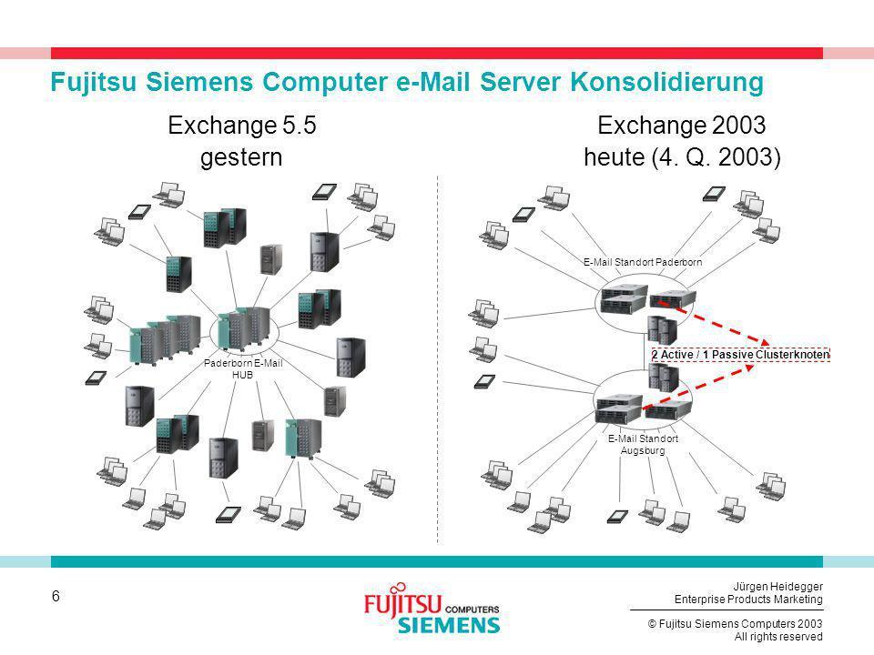 6 © Fujitsu Siemens Computers 2003 All rights reserved Jürgen Heidegger Enterprise Products Marketing Fujitsu Siemens Computer e-Mail Server Konsolidi