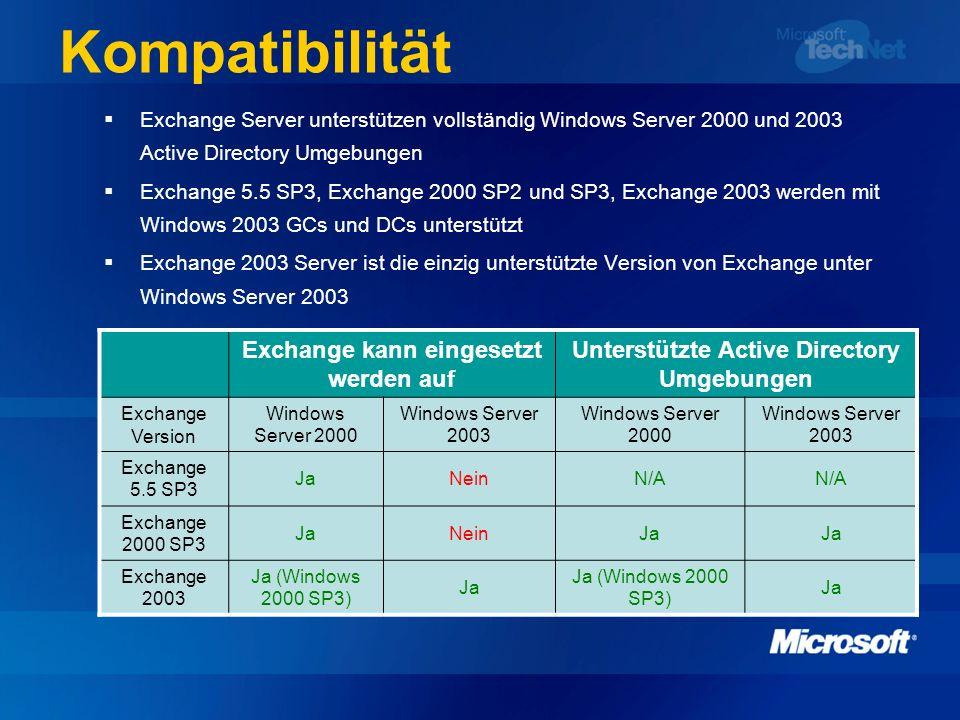 Kompatibilität Exchange Server unterstützen vollständig Windows Server 2000 und 2003 Active Directory Umgebungen Exchange 5.5 SP3, Exchange 2000 SP2 u
