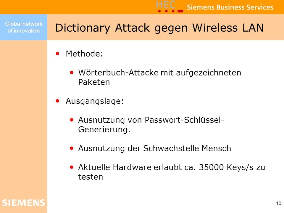 Global network of innovation 10 Dictionary Attack gegen Wireless LAN Methode: Wörterbuch-Attacke mit aufgezeichneten Paketen Ausgangslage: Ausnutzung