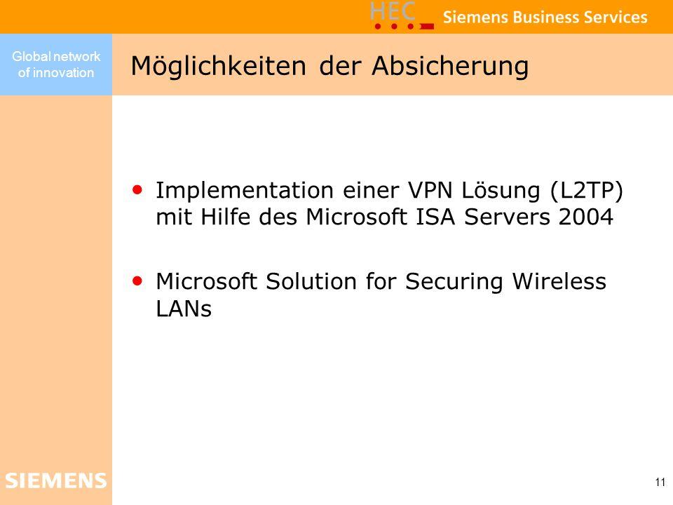 Global network of innovation 11 Möglichkeiten der Absicherung Implementation einer VPN Lösung (L2TP) mit Hilfe des Microsoft ISA Servers 2004 Microsof