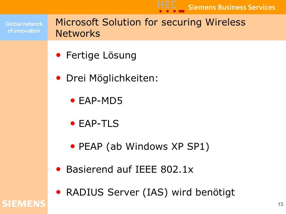 Global network of innovation 15 Fertige Lösung Drei Möglichkeiten: EAP-MD5 EAP-TLS PEAP (ab Windows XP SP1) Basierend auf IEEE 802.1x RADIUS Server (I