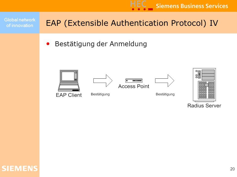 Global network of innovation 20 EAP (Extensible Authentication Protocol) IV Bestätigung der Anmeldung