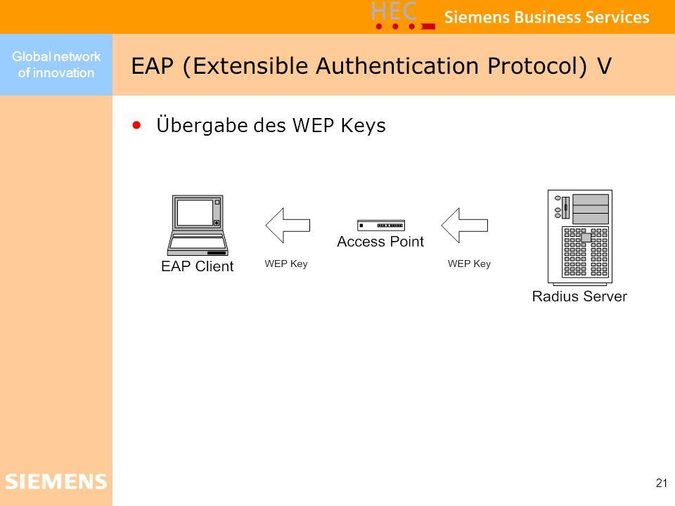 Global network of innovation 21 EAP (Extensible Authentication Protocol) V Übergabe des WEP Keys