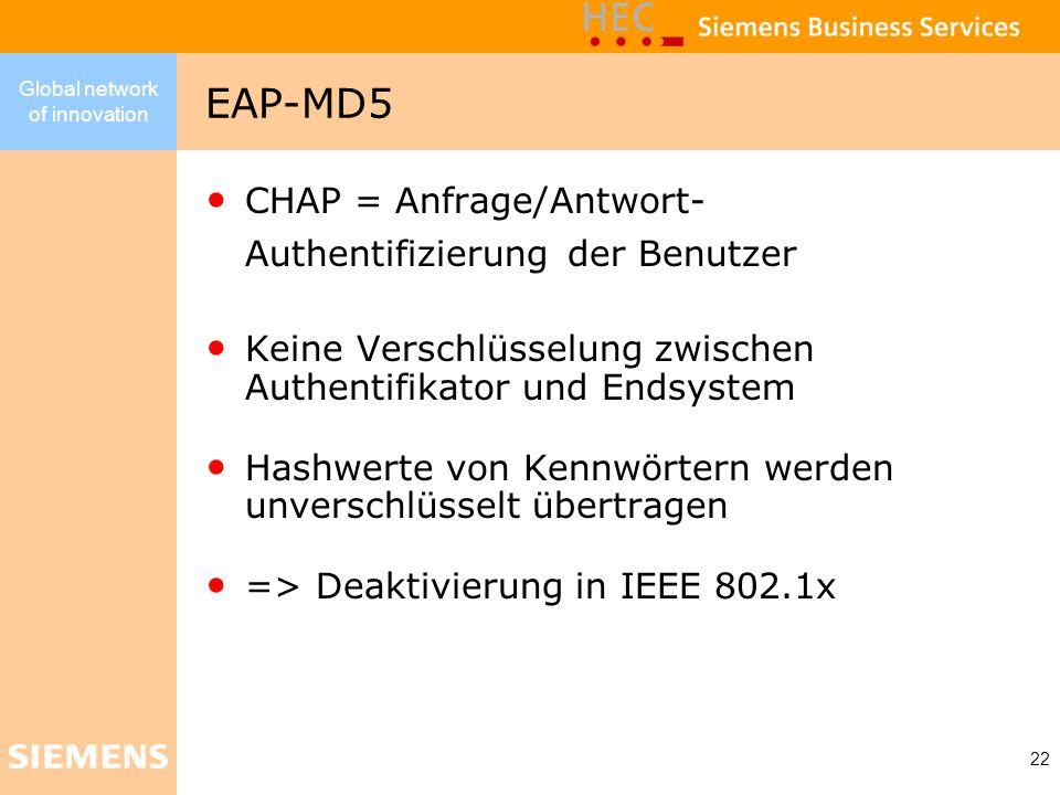 Global network of innovation 22 CHAP = Anfrage/Antwort- Authentifizierung der Benutzer Keine Verschlüsselung zwischen Authentifikator und Endsystem Ha