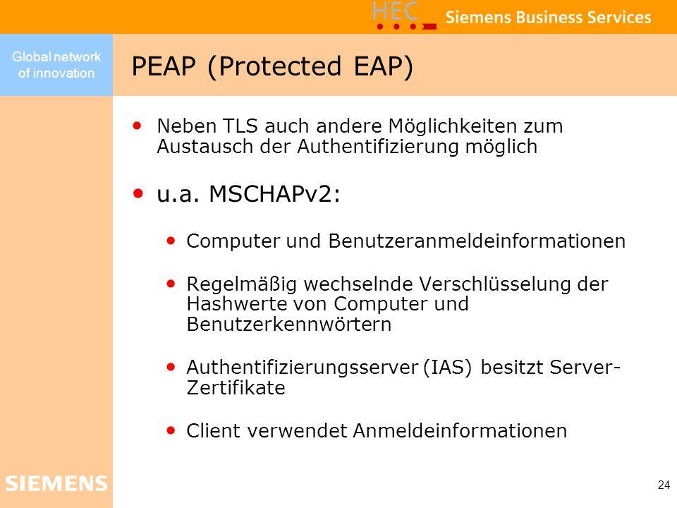 Global network of innovation 24 Neben TLS auch andere Möglichkeiten zum Austausch der Authentifizierung möglich u.a. MSCHAPv2: Computer und Benutzeran