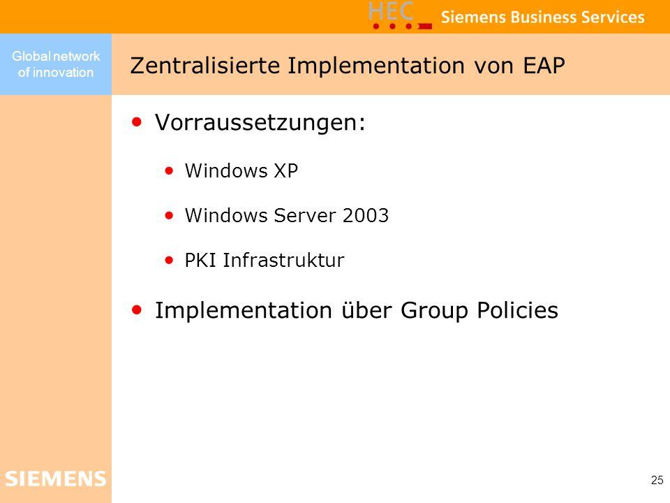 Global network of innovation 25 Vorraussetzungen: Windows XP Windows Server 2003 PKI Infrastruktur Implementation über Group Policies Zentralisierte I