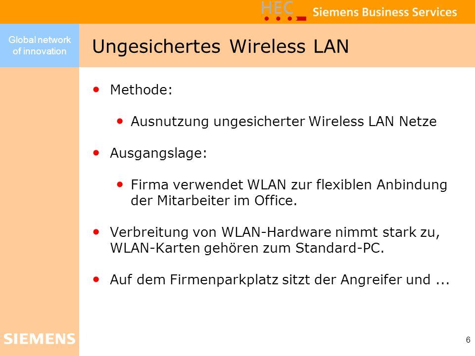Global network of innovation 6 Ungesichertes Wireless LAN Methode: Ausnutzung ungesicherter Wireless LAN Netze Ausgangslage: Firma verwendet WLAN zur