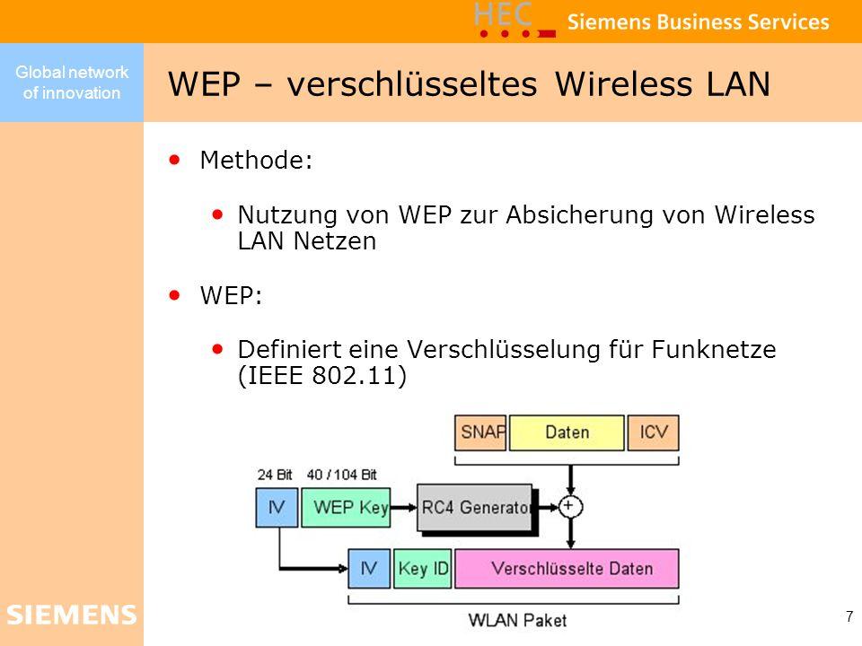 Global network of innovation 8 Passiver Angriff I Methode: Ausnutzung schwacher Initialisierungsvektoren Ausgangslage: Ein schwacher Initialisierungsvektor lässt einen Rückschluss auf den verwendeten WEP-Key zu.
