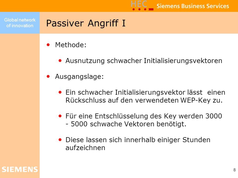 Global network of innovation 9 Passiver Angriff II