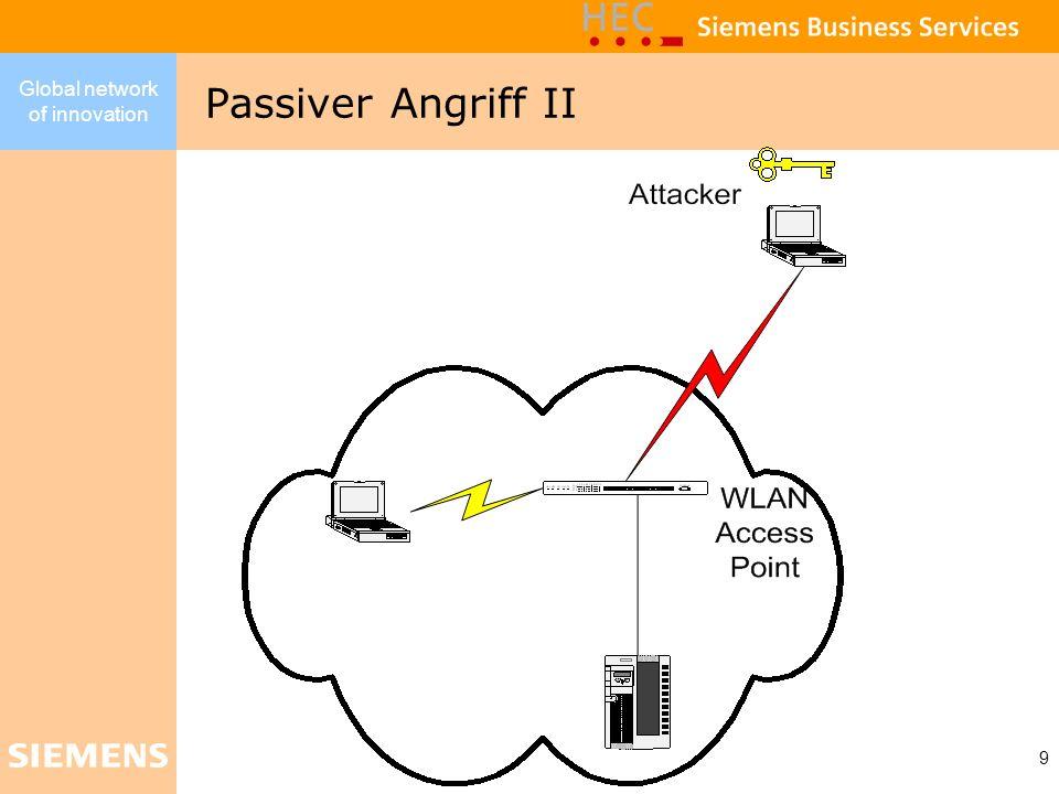 Global network of innovation 10 Dictionary Attack gegen Wireless LAN Methode: Wörterbuch-Attacke mit aufgezeichneten Paketen Ausgangslage: Ausnutzung von Passwort-Schlüssel- Generierung.