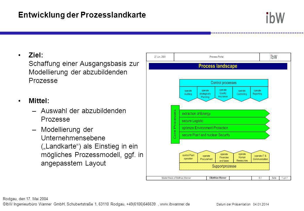 Datum der Präsentation04.01.2014 Rodgau, den 17. Mai 2004 ©IbW Ingenieurbüro Wanner GmbH, Schubertstraße 1, 63110 Rodgau, +49(6106)646639, www.ibwanne