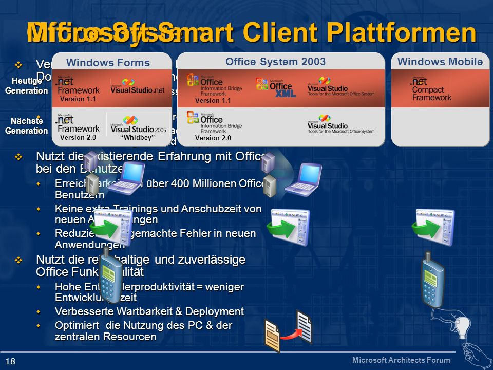 Microsoft Architects Forum 18 Office System Verbindet Live Business Daten mit Dokumenten - auch Offline Verbindet Live Business Daten mit Dokumenten -