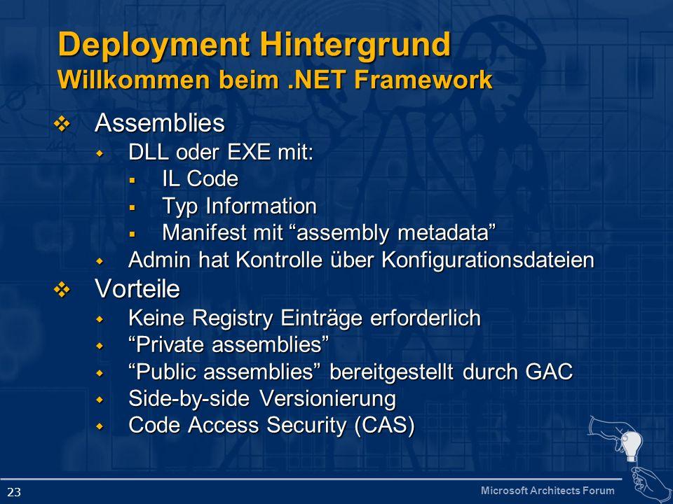 Microsoft Architects Forum 23 Deployment Hintergrund Willkommen beim.NET Framework Assemblies Assemblies DLL oder EXE mit: DLL oder EXE mit: IL Code I