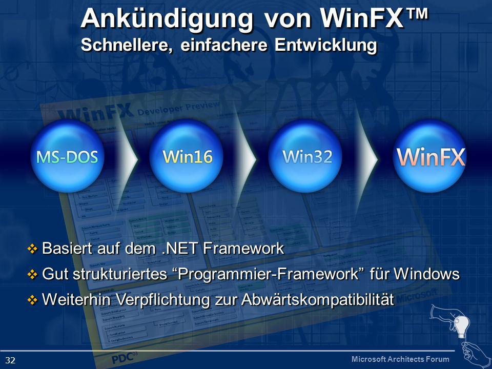 Microsoft Architects Forum 32 Ankündigung von WinFX Schnellere, einfachere Entwicklung Basiert auf dem.NET Framework Basiert auf dem.NET Framework Gut strukturiertes Programmier-Framework für Windows Gut strukturiertes Programmier-Framework für Windows Weiterhin Verpflichtung zur Abwärtskompatibilität Weiterhin Verpflichtung zur Abwärtskompatibilität Basiert auf dem.NET Framework Basiert auf dem.NET Framework Gut strukturiertes Programmier-Framework für Windows Gut strukturiertes Programmier-Framework für Windows Weiterhin Verpflichtung zur Abwärtskompatibilität Weiterhin Verpflichtung zur Abwärtskompatibilität