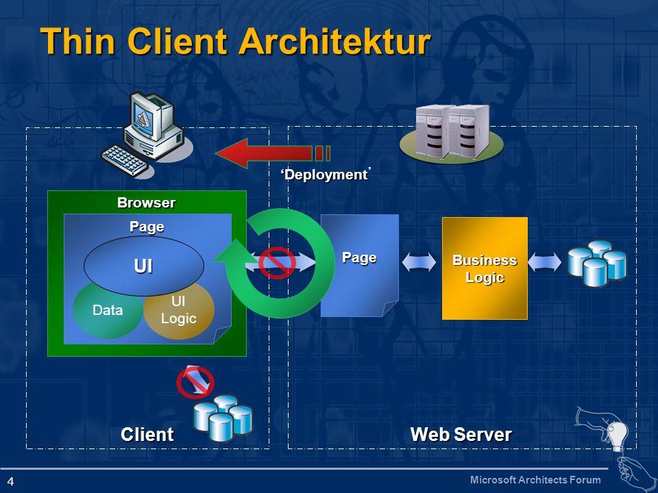 Microsoft Architects Forum 15 Windows Forms Smart Client Design Guide und Building Blocks von PAG Smart Client Architecture and Design Guide http://msdn.microsoft.com/library/default.asp?url=/library/en-us/dnpag/html/SCAG.asp Smart Client Architecture and Design Guide http://msdn.microsoft.com/library/default.asp?url=/library/en-us/dnpag/html/SCAG.asp http://msdn.microsoft.com/library/default.asp?url=/library/en-us/dnpag/html/SCAG.asp User Interface Process Application Block – V.