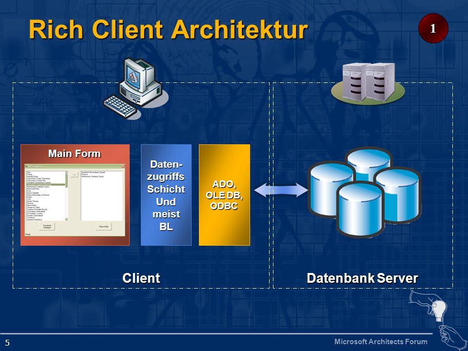 Microsoft Architects Forum 6 Rich Client Architektur Web Service ProxyServiceAgent Main Form Web Server Client 2
