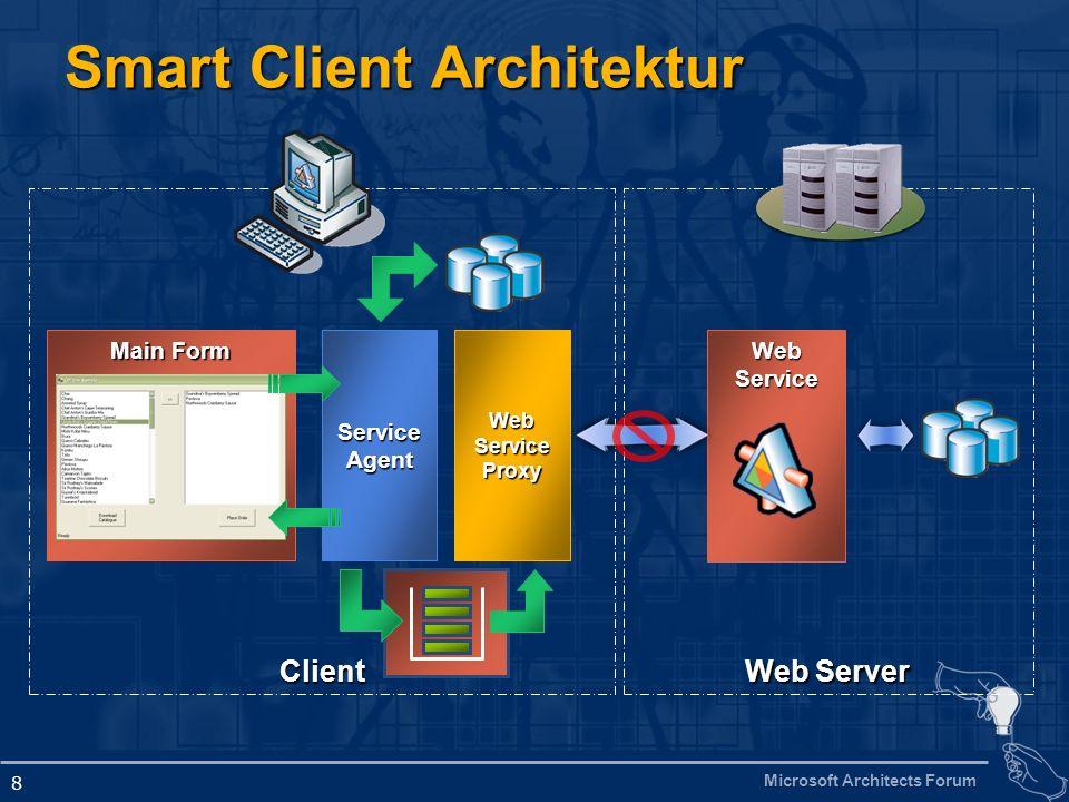 Microsoft Architects Forum 9 Konsumiert WebServices Konsumiert WebServices Unterstützt online / offline Szenarien Unterstützt online / offline Szenarien Kann sich dem Gerät anpassen Kann sich dem Gerät anpassen Nutzt lokale CPU Nutzt lokale CPU Intelligentes Deployment Intelligentes Deployment Was ist ein Smart Client.