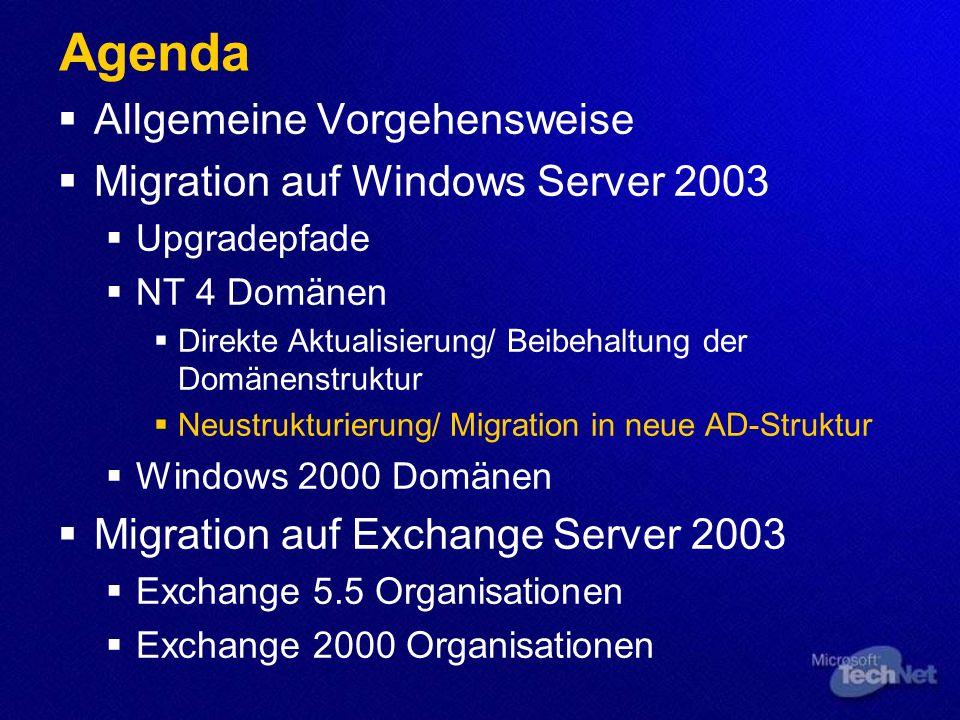 Szenario: 1 NT 4 PDC Verfahren NT 4 BDC als 2. Server in Domäne aufnehmen BDC zum PDC hochstufen (Rollentausch) Neuen NT 4.0 PDC inplace auf Windows S