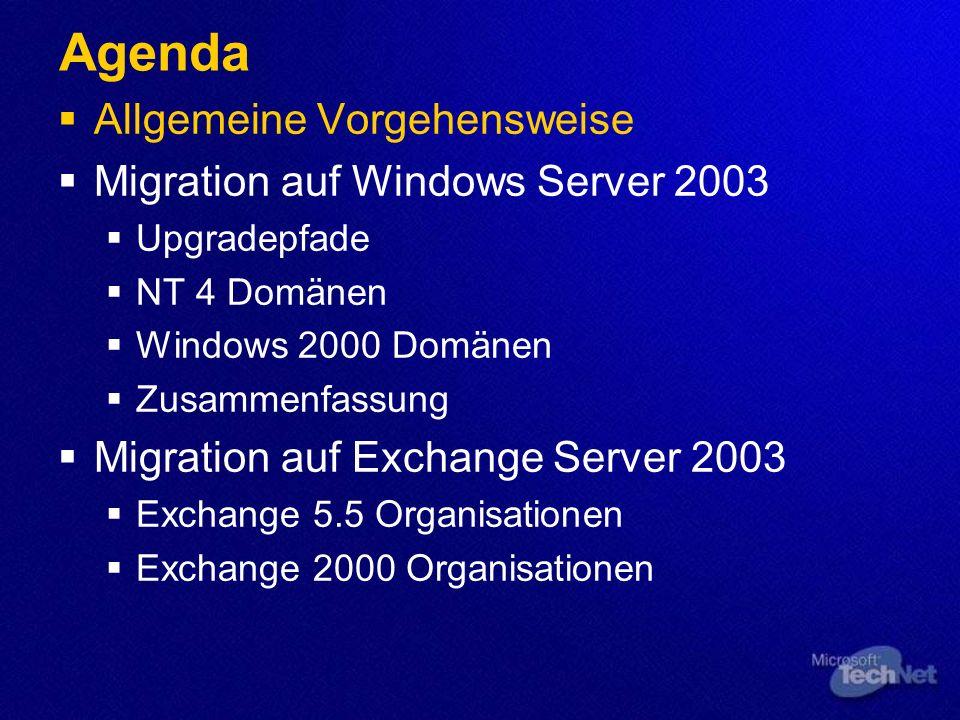 Agenda Allgemeine Vorgehensweise Migration auf Windows Server 2003 Upgradepfade NT 4 Domänen Windows 2000 Domänen Zusammenfassung Migration auf Exchange Server 2003 Exchange 5.5 Organisationen Exchange 2000 Organisationen
