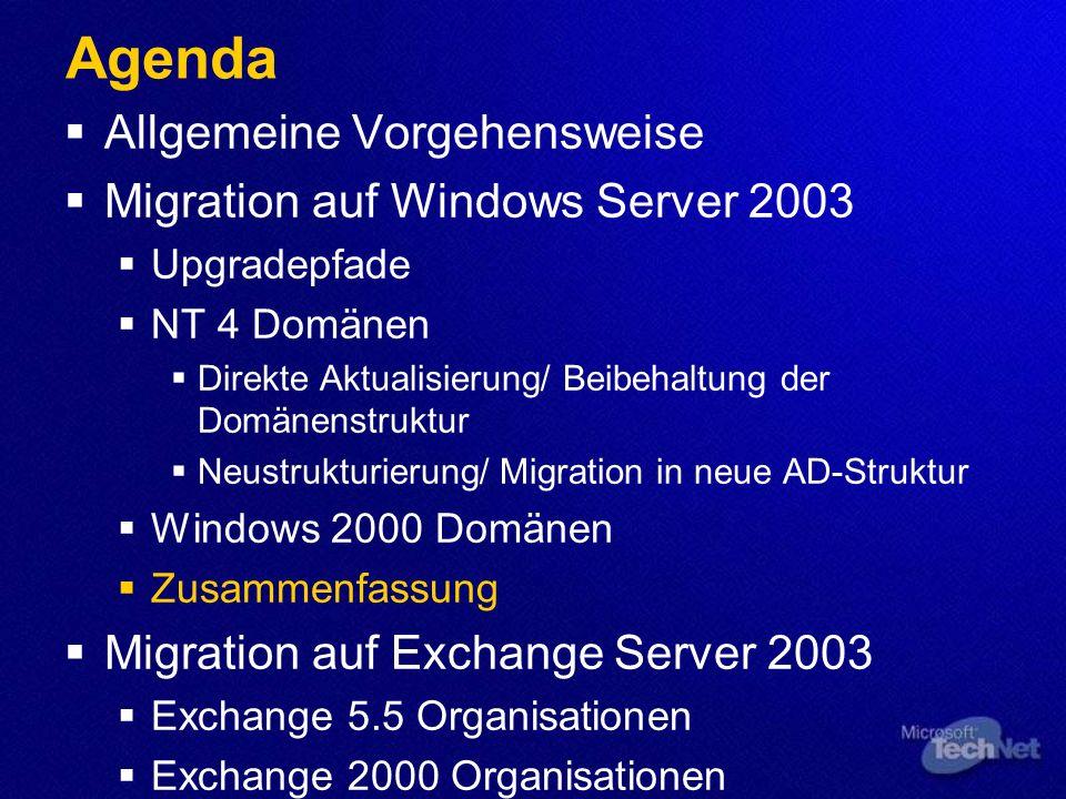 Szenario: 1 W2k DC Neuen W2k3 Memberserver hineinstellen, Schema erweitern, Memberserver als DC konfigurieren, weitere Server umstellen W2k DCW2k3 Mem