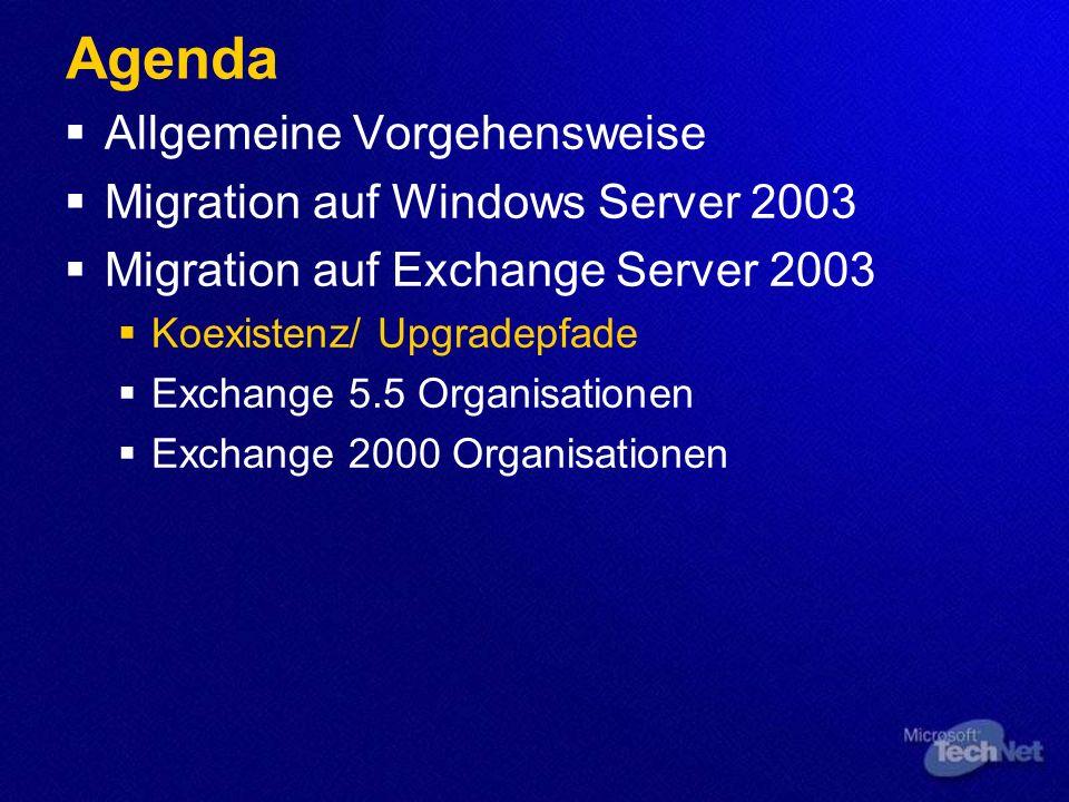 Bei Migration immer beachten Hardware Sizing Ist die auf den Servern laufende Software kompatibel? Welche Rollen haben die Domänencontroller noch? Gle