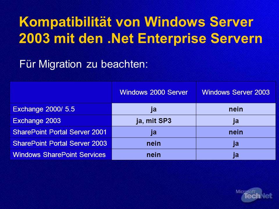 Koexistenz von Windows und Exchange Servern Alle diese Server können in einer Topologie miteinander betrieben werden. Exchange 5.5 Windows 2000 Exchan