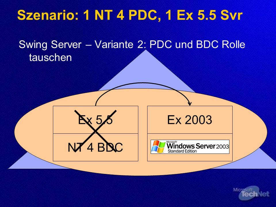 Szenario: 1 NT 4 PDC, 1 Ex 5.5 Svr Swing Server – Variante 1: Exchange 5.5 Rolle auf BDC übertragen, PDC inplace migrieren NT 4 PDC Ex 5.5 NT 4 BDC Ex